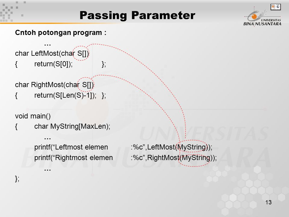 Passing Parameter Cntoh potongan program : … char LeftMost(char S[])